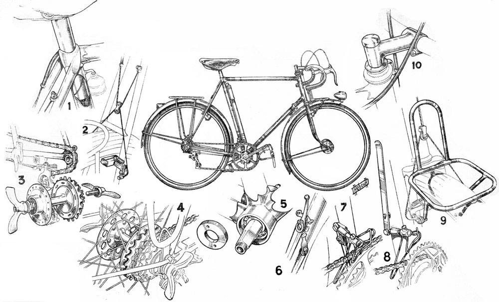 ciclo_porto